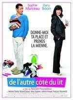 De l'autre côté du lit – Schimbare de roluri (2008)