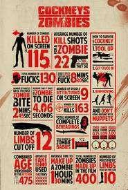 Cockneys vs Zombies (2012) - filme online